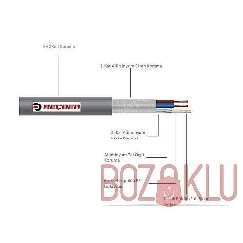 Reçber 2+1 CCTV kablo, 2x0,22mm2